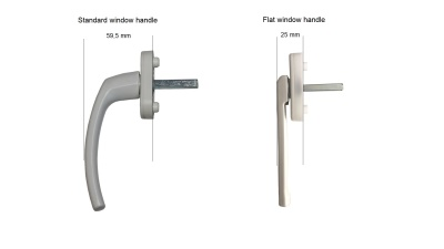 Flat Window Handle Areas of Usage
